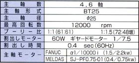 BT#25 MT-4(6) 主仕様