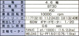 BT#30 CT-6(4) 主仕様