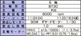 BT#30 T30 V6 主仕様