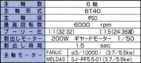 BT#40 T40 H6 主仕様